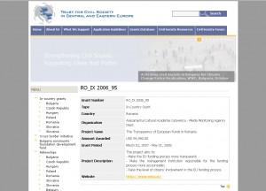 Asezamantul cultural Academia catavencu 54 990 USD