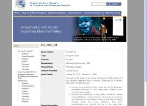 asociatia pro democratia 28 750 USD Soros